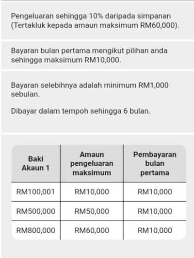 Tarikh & Jadual pembayaran i-Sinar KWSP